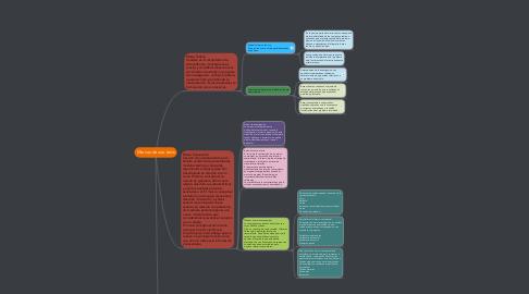 Mind Map: Marcos de una tesis