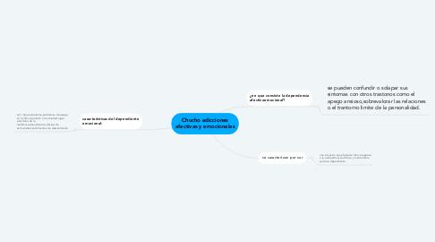 Mind Map: Chucho adicciones afectivas y emocionales