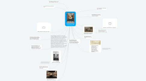 Mind Map: Shakespeare And Queen Elizabeth