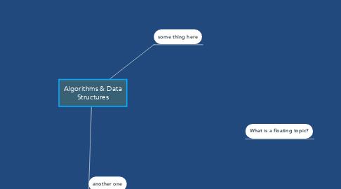 Mind Map: Algorithms & Data Structures