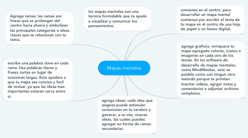 Mind Map: Mapas mentales