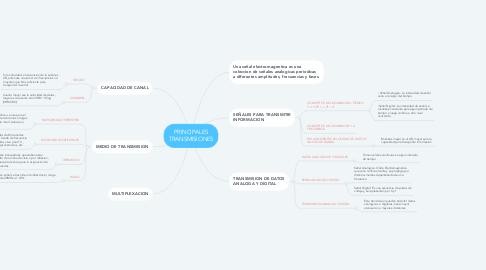 Mind Map: PRINCIPALES TRANSMISIONES