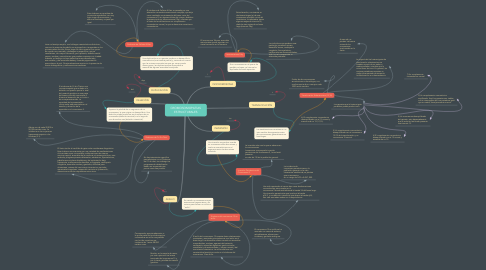 Mind Map: CROMOSOMOPATIAS ESTRUCTURALES