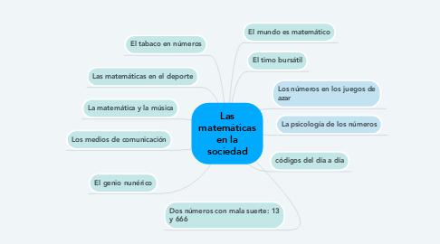 Mind Map: Las matemáticas en la sociedad