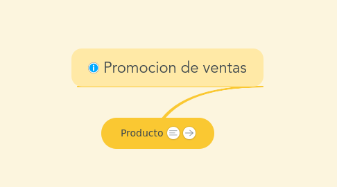 Mind Map: Producto