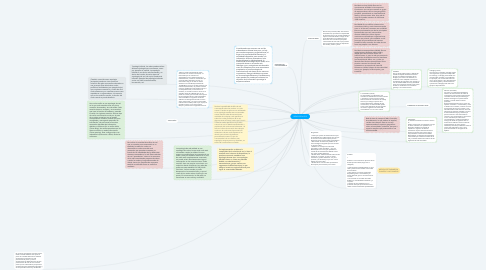 Mind Map: REDES DE DATOS