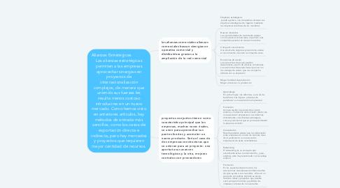 Mind Map: Alianzas Estratégicas              Las alianzas estratégicas permiten a las empresas aprovechar sinergias en proyectos de internacionalización complejos, de manera que uniendo sus fuerzas les resulta menos costoso introducirse en un nuevo mercado. Como hemos visto en anteriores artículos, hay métodos de entrada más sencillos, como los casos de exportación directa e indirecta, pero hay mercados y proyectos que requieren mayor cantidad de recursos.
