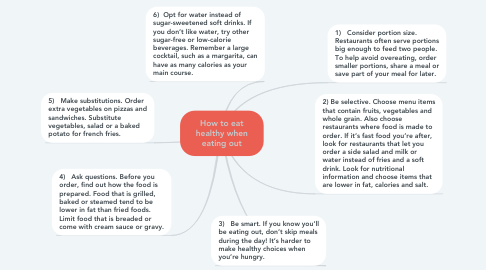 Mind Map: How to eat healthy when eating out