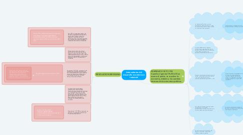 Mind Map: El misterio del jardín de Lauriston