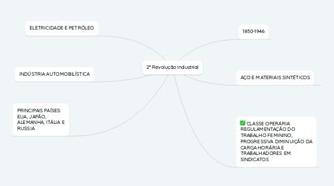 Mind Map: 2° Revolução industrial