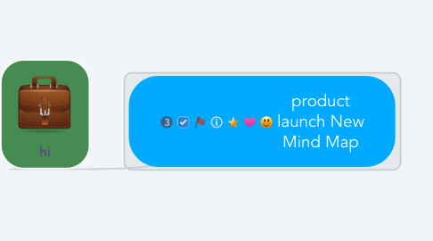 Mind Map: product launch New Mind Map