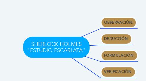 "Mind Map: SHERLOCK HOLMES ""ESTUDIO ESCARLATA"""