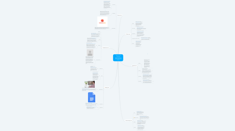 Mind Map: Web 2.0 Tools Mind Map Development and Sharing By: Garrett Horton and Emma Sweere