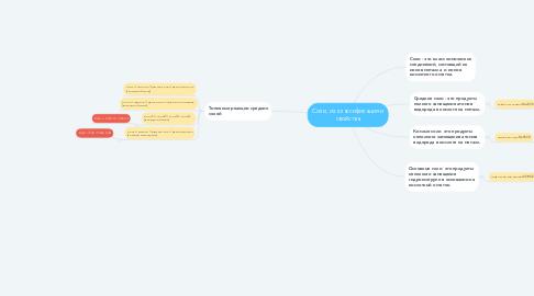 Mind Map: Соли, их классификация и свойства