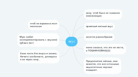 Mind Map: вкус