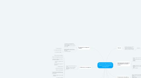 Mind Map: ¿Como encontrar un tema y construir un problema de investigación?