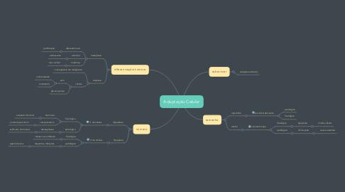 Mind Map: Adaptação Celular