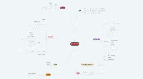 Mind Map: Vals Licht