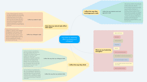 Mind Map: How does my leadership affect my students and colleagues?