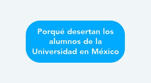 Mind Map: Porqué desertan los alumnos de la Universidad en México