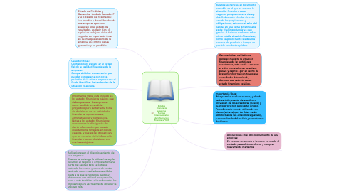 Mind Map: MEDIDAS ESTADISTICAS BIVARIANTES DE REGRESION