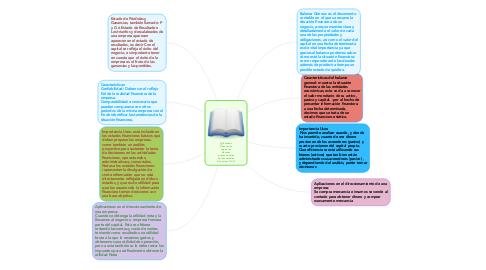 Mind Map: Teorías del desarrollo con sus  principales autores y exponentes