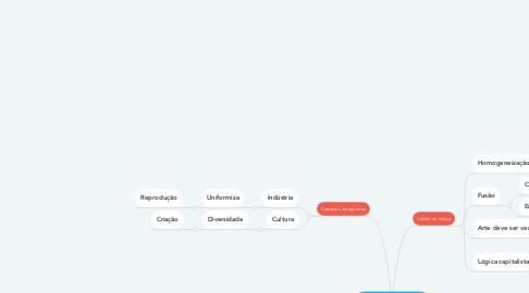 Mind Map: Indústria Cultural