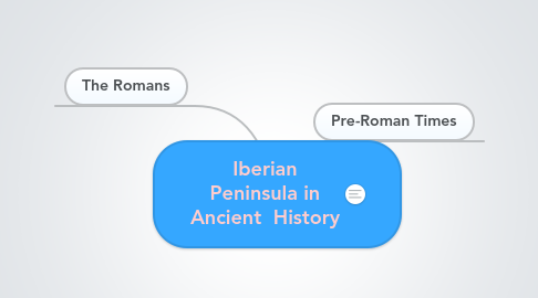 Mind Map: Iberian Peninsula in Ancient  History