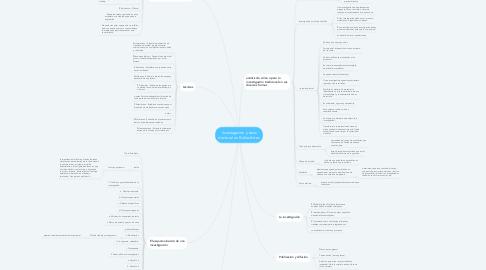 Mind Map: Investigación y tesis doctoral en Bellas Artes