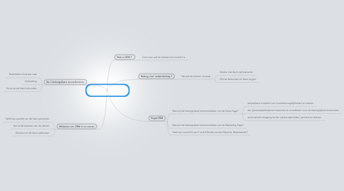 Mind Map: Customer Relationship  Management