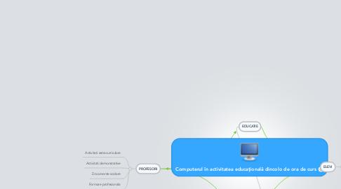Mind Map: Computerul în activitatea educaţională dincolo de ora de curs