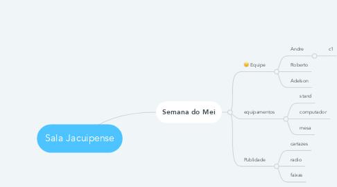 Mind Map: Sala Jacuipense