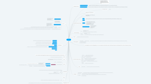 Mind Map: Strafrecht