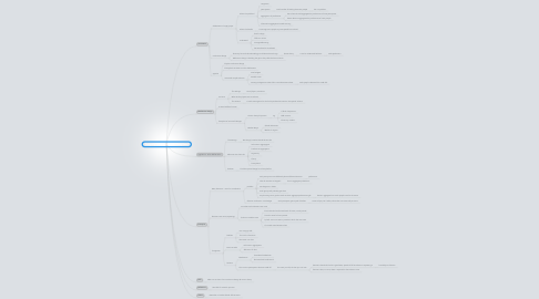 Mind Map: Designing online deliberation, Ronny Razin
