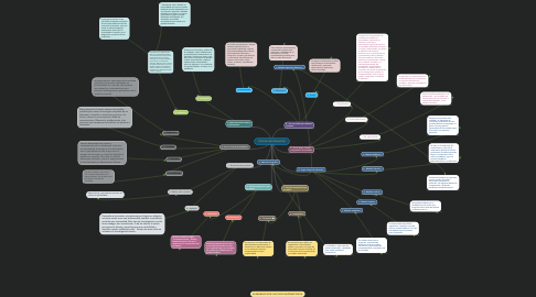 Mind Map: TIPOS DE INVESTIGACIÓN.