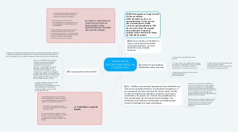 Mind Map: DESAFIOS DA SUSTENTABILIDADE NA CONSTRUÇÃO