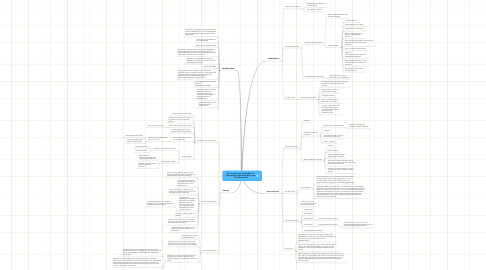 Mind Map: De conclusie van de blogkermis:  Geen paal en perk maar door naar  The Next Level!