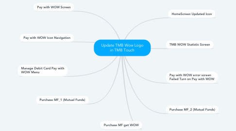 Mind Map: Update TMB Wow Logo in TMB Touch