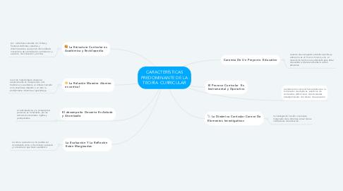 Mind Map: CARACTERÍSTICAS PREDOMINANTE DE LA TEORÍA  CURRICULAR