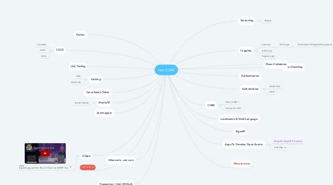 Mind Map: .Net CORE