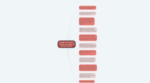 """Mind Map: Estudio en Escarlata """"Análisis del trabajo de Sherlock Holmes"""""""