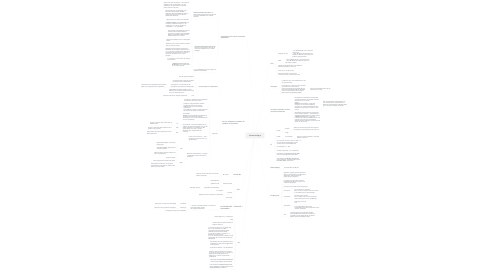 Mind Map: Immunologie