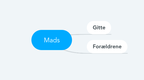 Mind Map: Mads