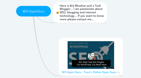 Mind Map: W3-GyanGuru