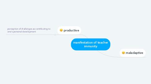 Mind Map: manifestation of teacher immunity
