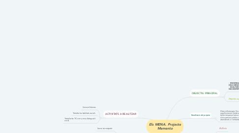 Mind Map: Els MENA. Projecte Memento