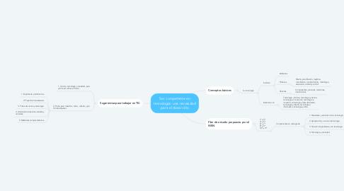 Mind Map: Ser competente en tecnología: una necesidad para el desarrollo