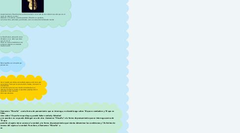 Mind Map: ACERCA DE UNA PEDAGOGiA  DE LA EXISTENCIA  La filosofia de la educación y el  arte de vivir