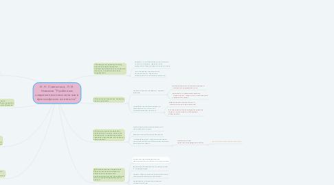 """Mind Map: И. Н. Сиземская, Л. И. Новиков """"Проблемы современного воспитания в философском контексте"""""""