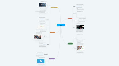 Mind Map: Web Tools Mind Map, K. Caton
